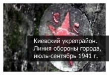 Киевский укрепрайон: линия обороны города